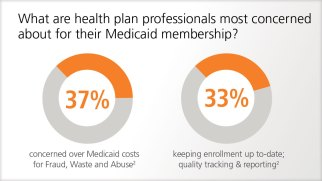 medicaid-membership_blog-graphic
